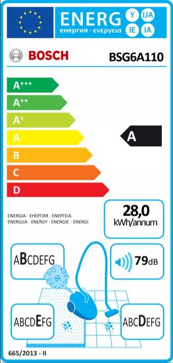 Energielabel BSG6A110