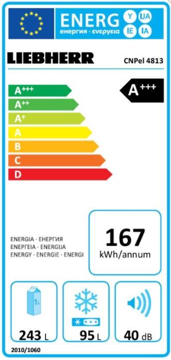 Energielabel CNPEL4813