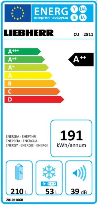 Energielabel CU2811