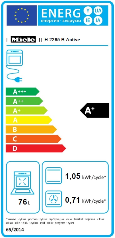 Energielabel H 2265 B