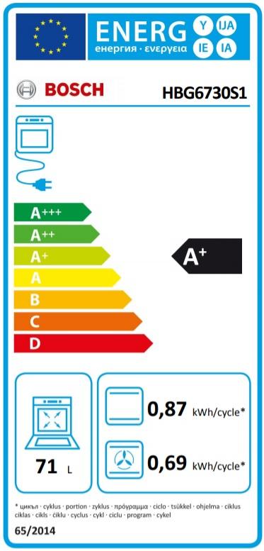 Energielabel HBG6730S1