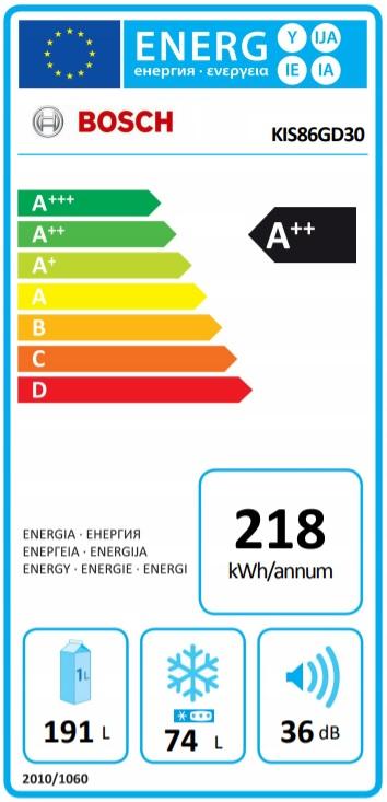 Energielabel KIS86GD30