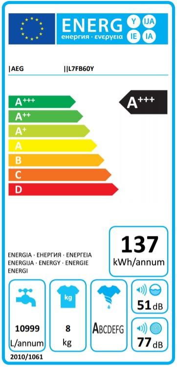 Energielabel L7FB60Y