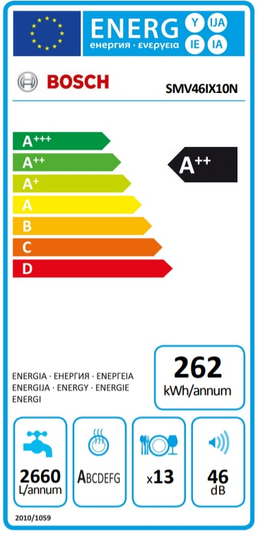 Energielabel SMV46IX10N