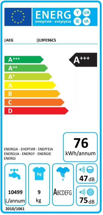 Energielabel T7DB83GS