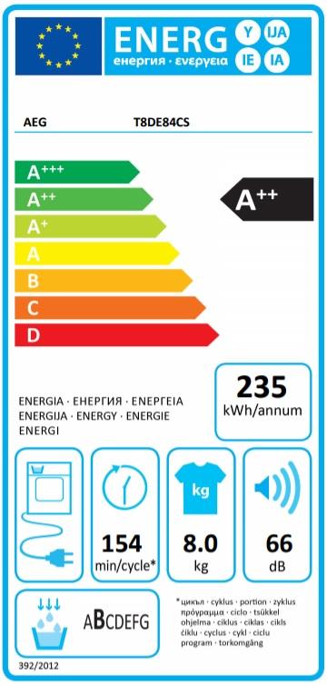 Energielabel T8DE84CS