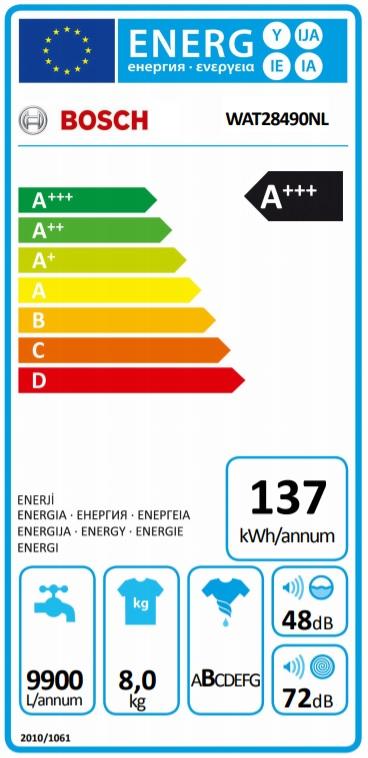 Energielabel WAT28490NL
