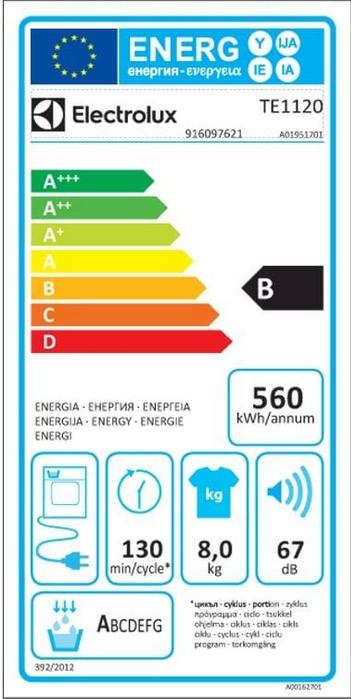 Electrolux MyPro TE1120p
