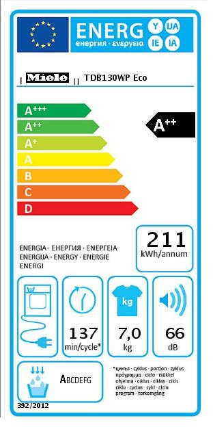 Miele TDB130WP Eco Droger