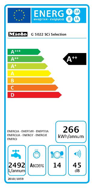 Miele G 5022 SCi Selection inbouw vaatwasser